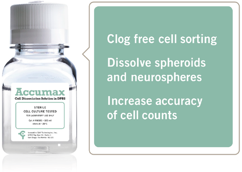 Accumax Cell Dissociation Solution